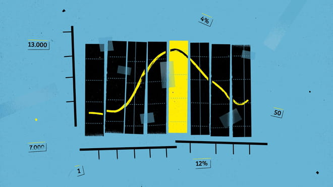 Bright blue background, illustration of a graph broken into segments; the Y axis is slightly bent, the X axis is broken in two and also bent, the black graph is broken into long black rectangles, with a yellow rectangle in between, as is the curved line going up and down it. The numbers appear as stamps in six different locations around the graph