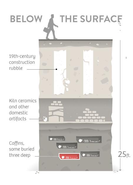 Infographics by Leon de Korte, Editorial Designer at The Correspondent